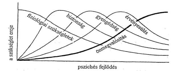 dietrich-psziches-fejlodes