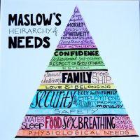 Maslow piramis - Az emberi szükségletek hierarchiája