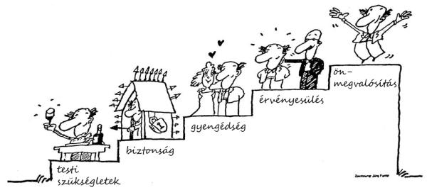 maslow értékek hierarchiája