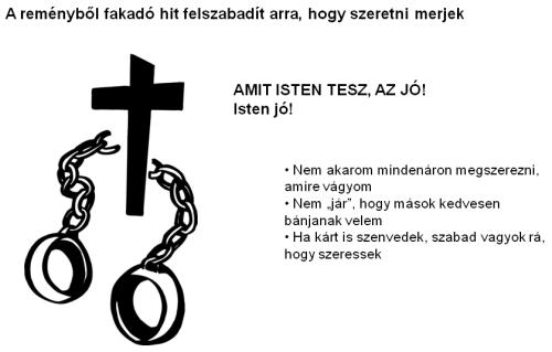 hit-remeny-szeretet