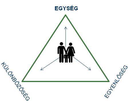 kapcsolati-rendszer-isten-szeretet-3-csalad
