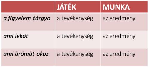 jatek-munka